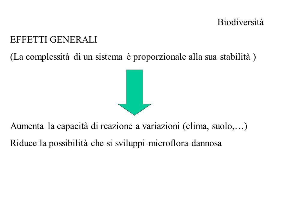 Biodiversità EFFETTI GENERALI. (La complessità di un sistema è proporzionale alla sua stabilità )