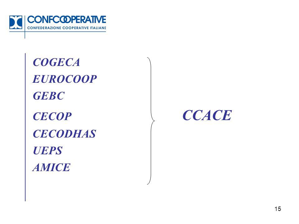 COGECA EUROCOOP GEBC CECOP CCACE CECODHAS UEPS AMICE