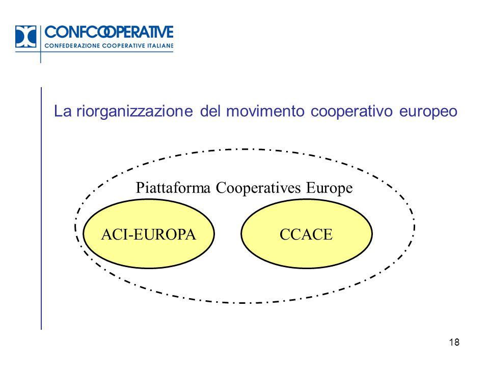 Piattaforma Cooperatives Europe