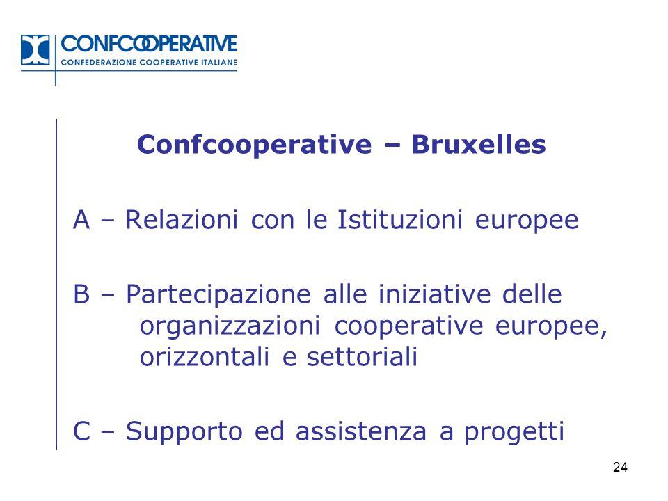 Confcooperative – Bruxelles