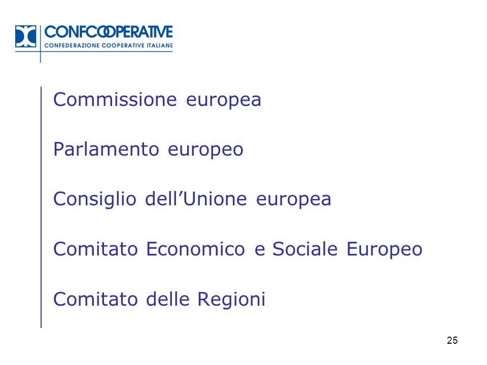 Commissione europea Parlamento europeo. Consiglio dell'Unione europea. Comitato Economico e Sociale Europeo.
