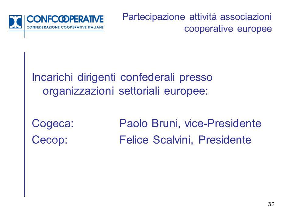 Partecipazione attività associazioni cooperative europee