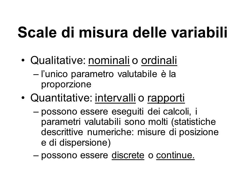Scale di misura delle variabili