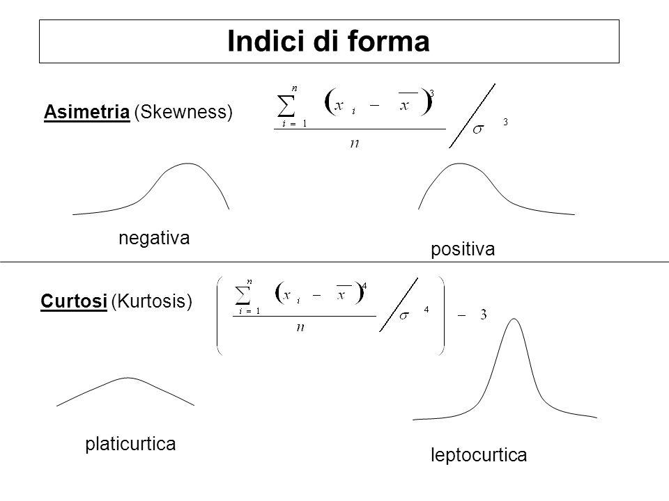 Indici di forma Asimetria (Skewness) negativa positiva