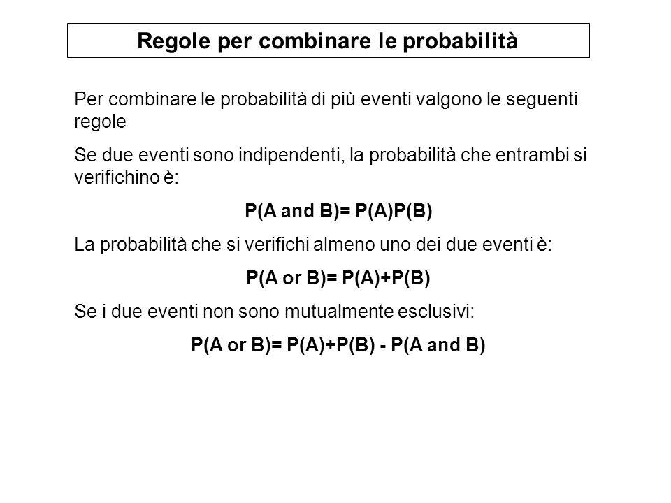 Regole per combinare le probabilità P(A or B)= P(A)+P(B) - P(A and B)