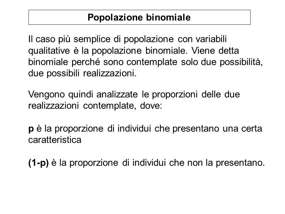 Popolazione binomiale