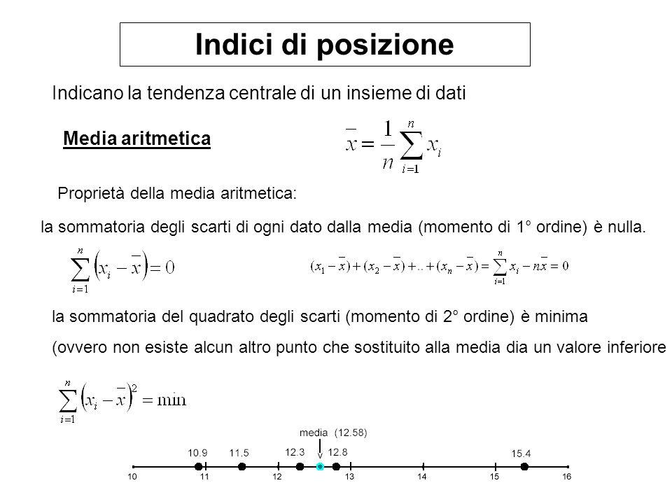 Indici di posizione Indicano la tendenza centrale di un insieme di dati. Media aritmetica. Proprietà della media aritmetica: