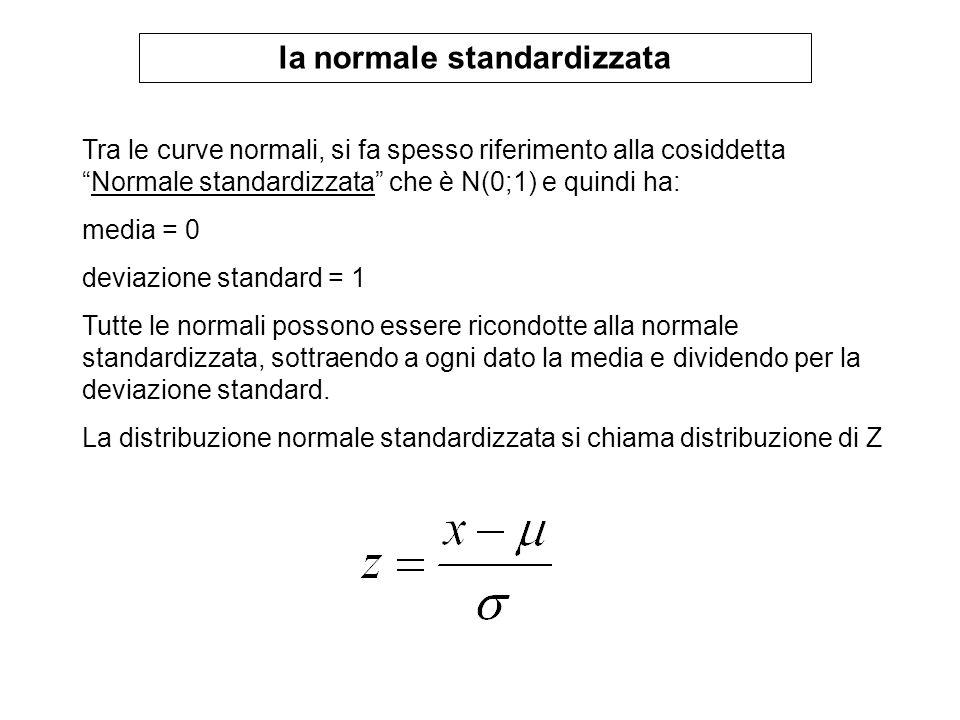 la normale standardizzata
