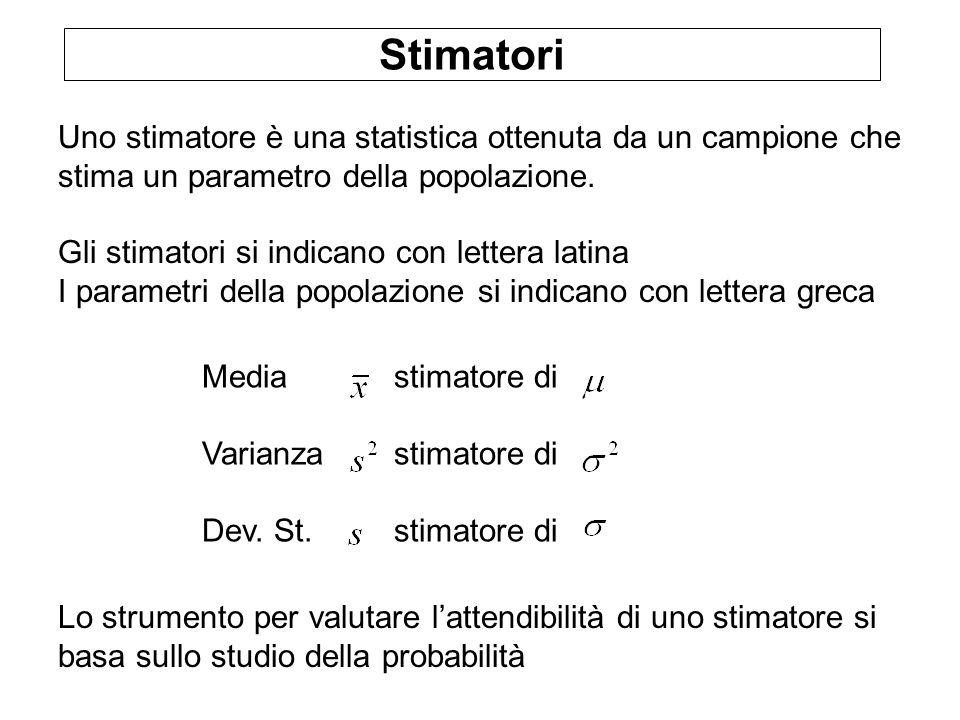 Stimatori Uno stimatore è una statistica ottenuta da un campione che stima un parametro della popolazione.