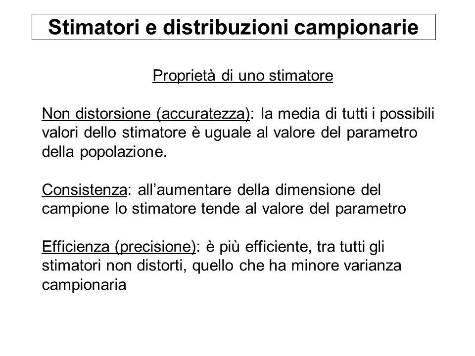 Stimatori e distribuzioni campionarie