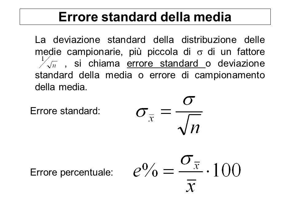 Errore standard della media