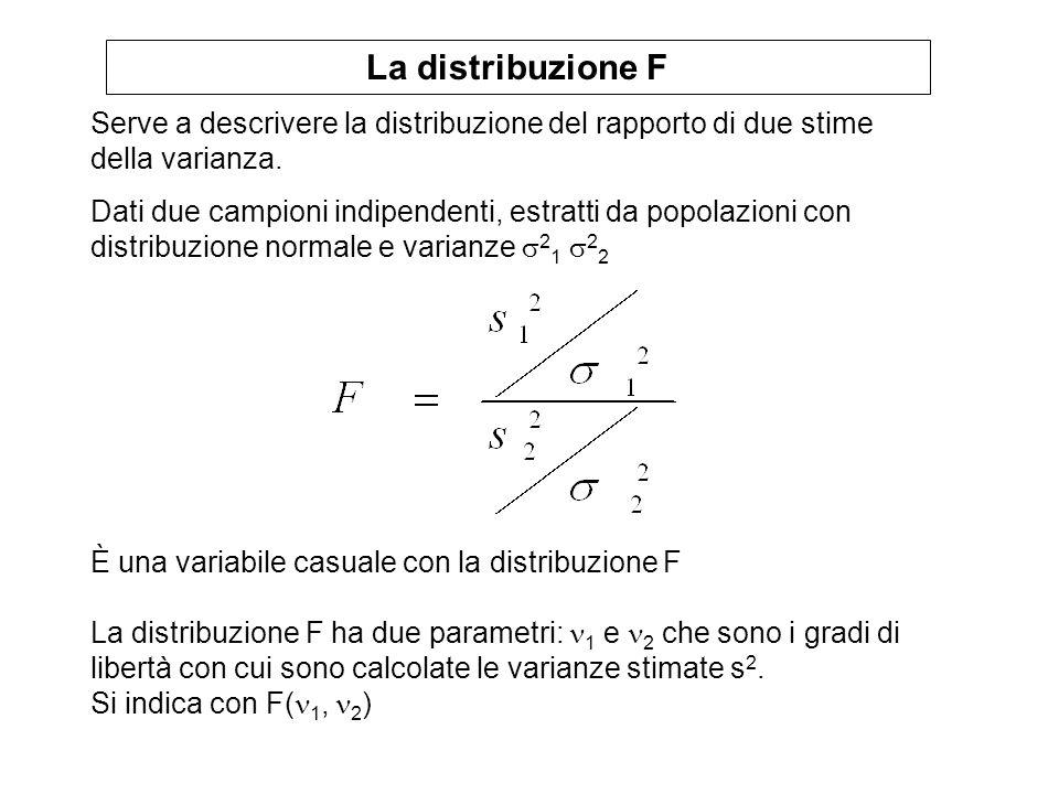 La distribuzione F Serve a descrivere la distribuzione del rapporto di due stime della varianza.