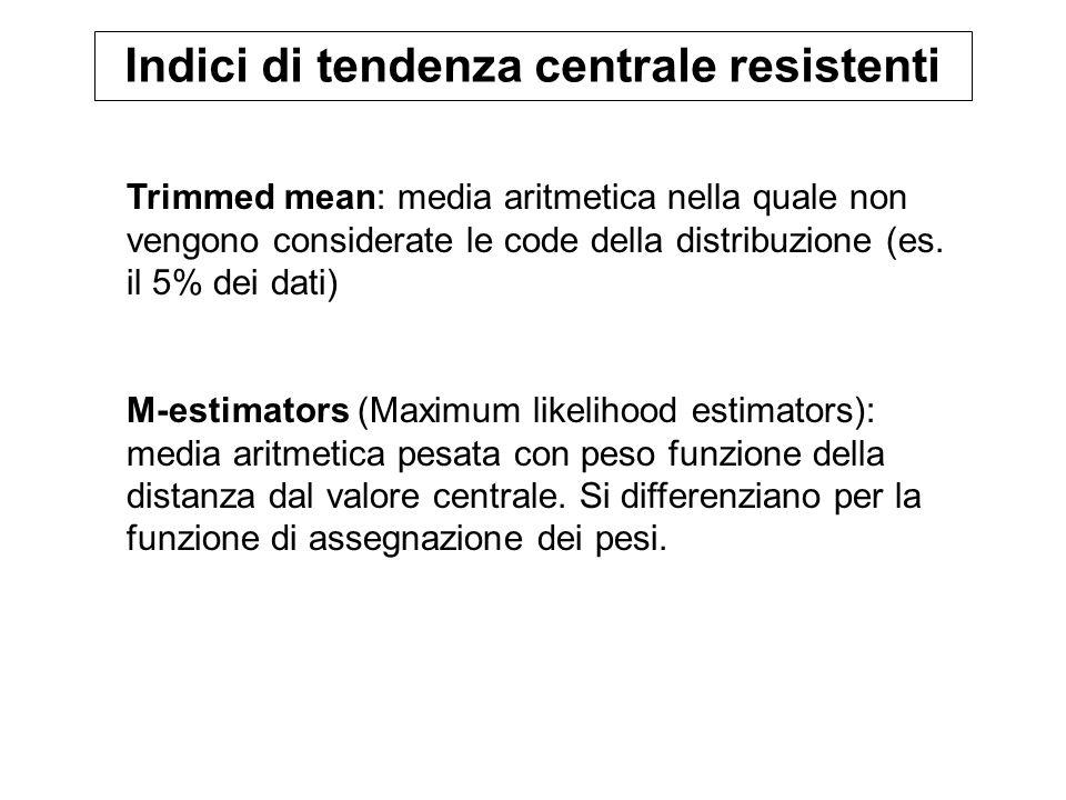Indici di tendenza centrale resistenti