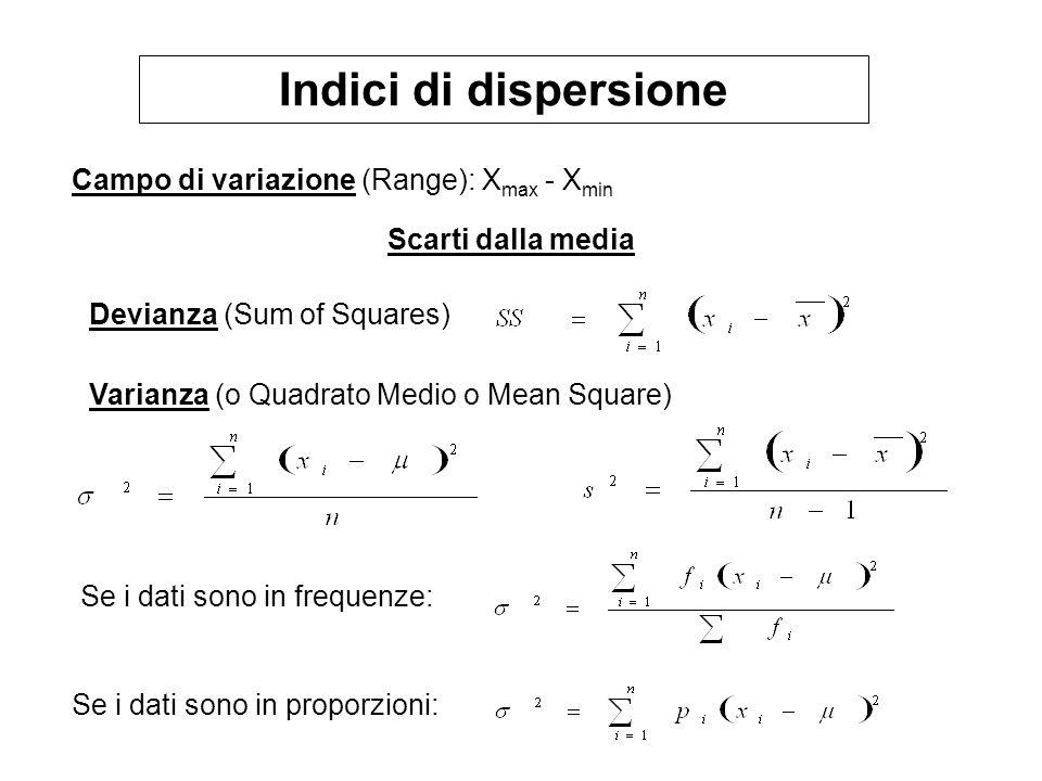 Indici di dispersione Campo di variazione (Range): Xmax - Xmin