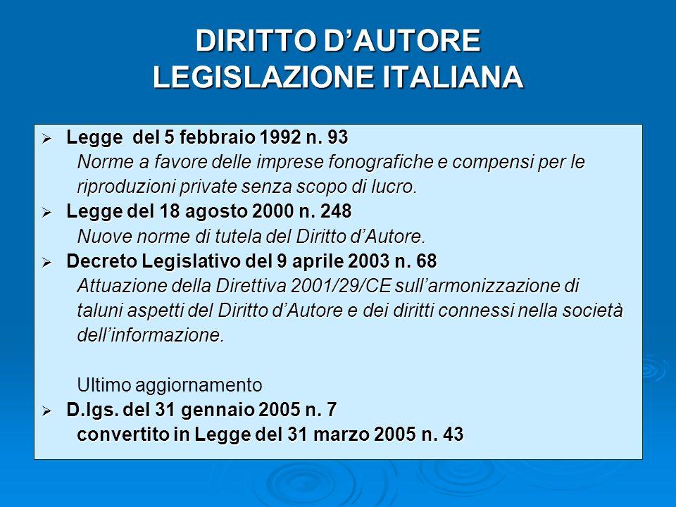 DIRITTO D'AUTORE LEGISLAZIONE ITALIANA