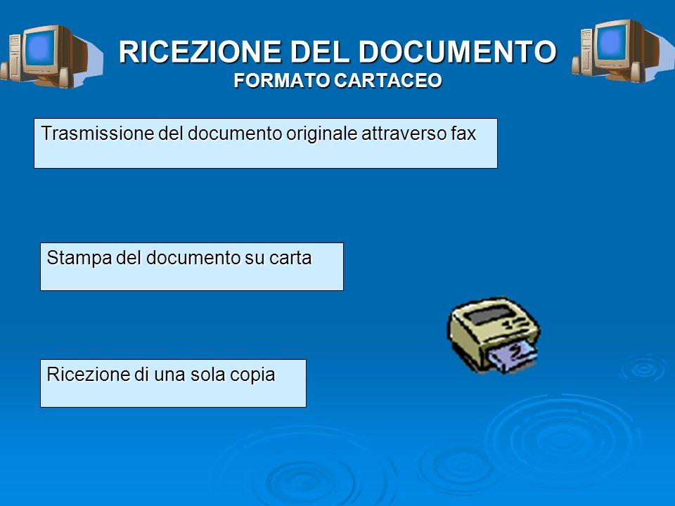 RICEZIONE DEL DOCUMENTO FORMATO CARTACEO