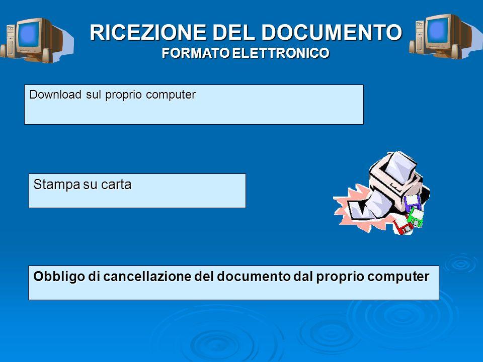 RICEZIONE DEL DOCUMENTO FORMATO ELETTRONICO