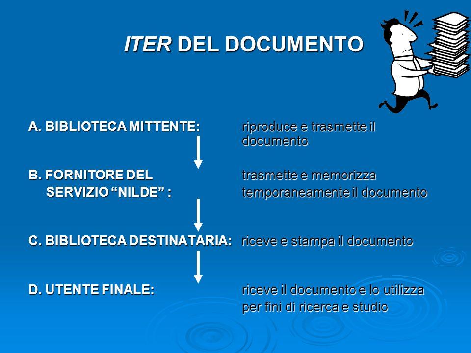 ITER DEL DOCUMENTO A. BIBLIOTECA MITTENTE: riproduce e trasmette il documento.