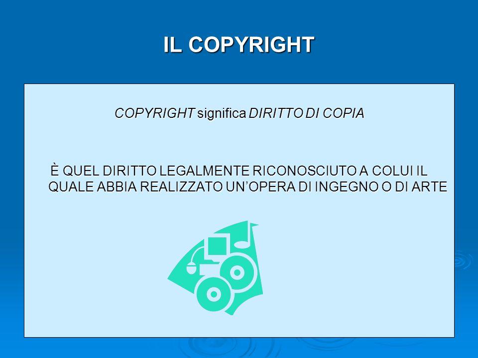 COPYRIGHT significa DIRITTO DI COPIA
