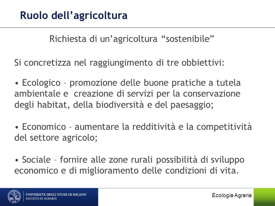 Ruolo dell'agricoltura