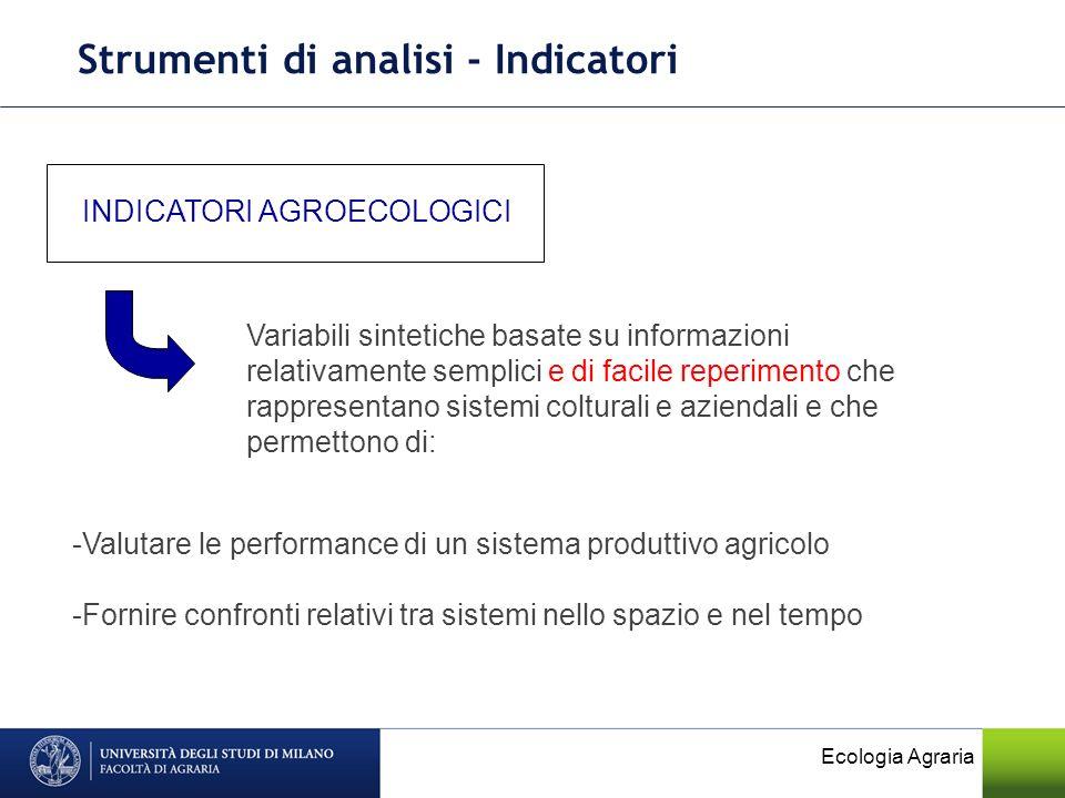 Strumenti di analisi - Indicatori