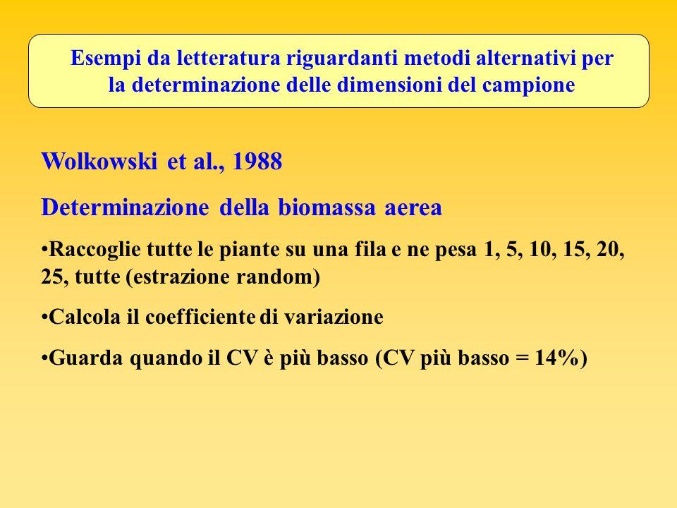 Determinazione della biomassa aerea