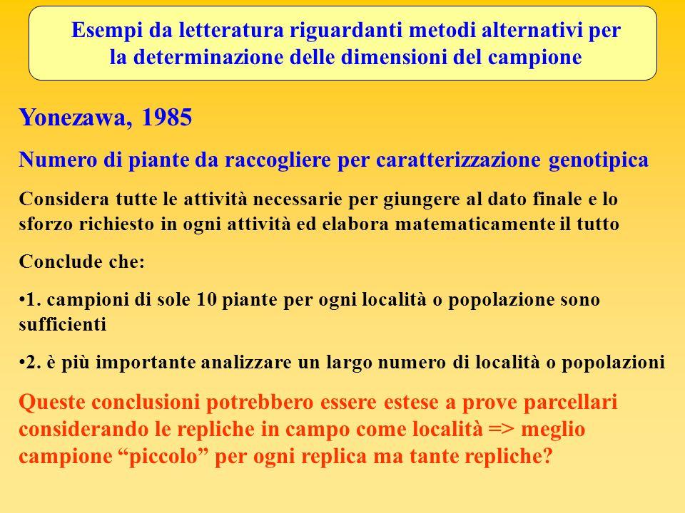 Esempi da letteratura riguardanti metodi alternativi per la determinazione delle dimensioni del campione
