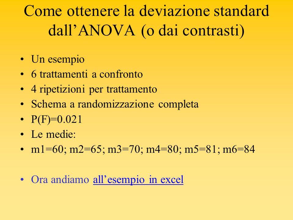 Come ottenere la deviazione standard dall'ANOVA (o dai contrasti)