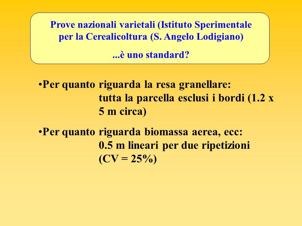 Prove nazionali varietali (Istituto Sperimentale per la Cerealicoltura (S. Angelo Lodigiano)