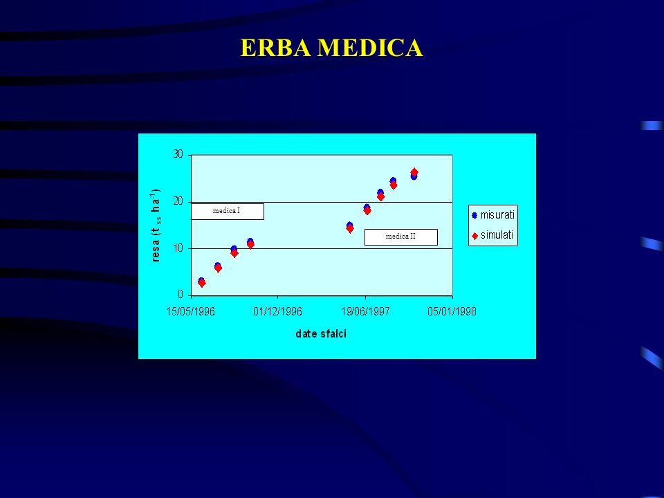 ERBA MEDICA medica I medica II