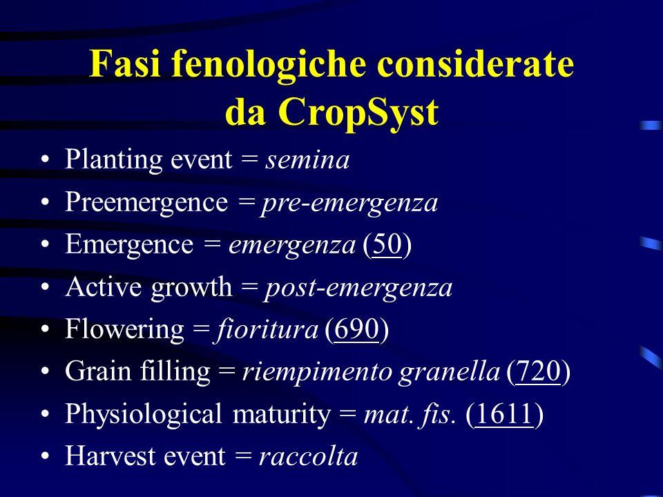 Fasi fenologiche considerate da CropSyst