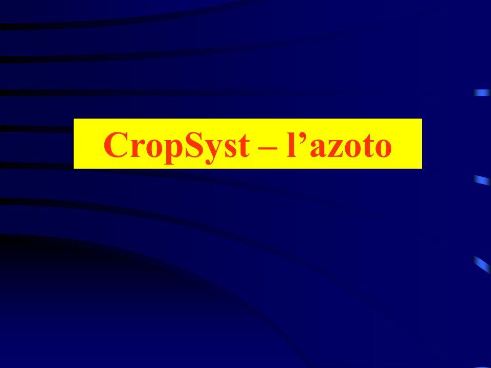 CropSyst – l'azoto