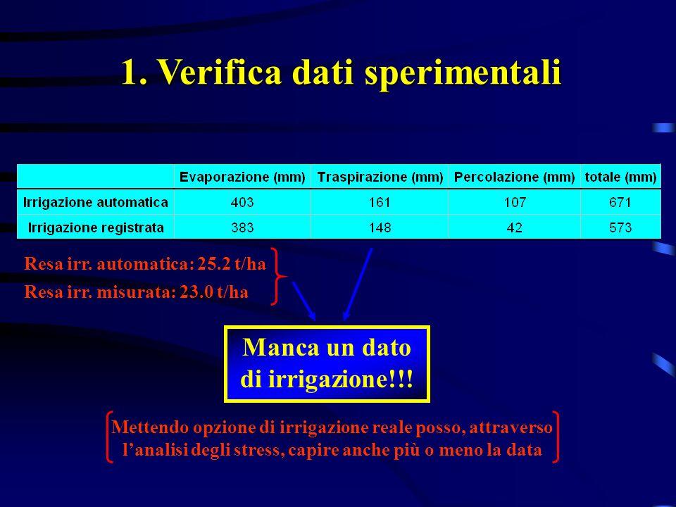 1. Verifica dati sperimentali Manca un dato di irrigazione!!!