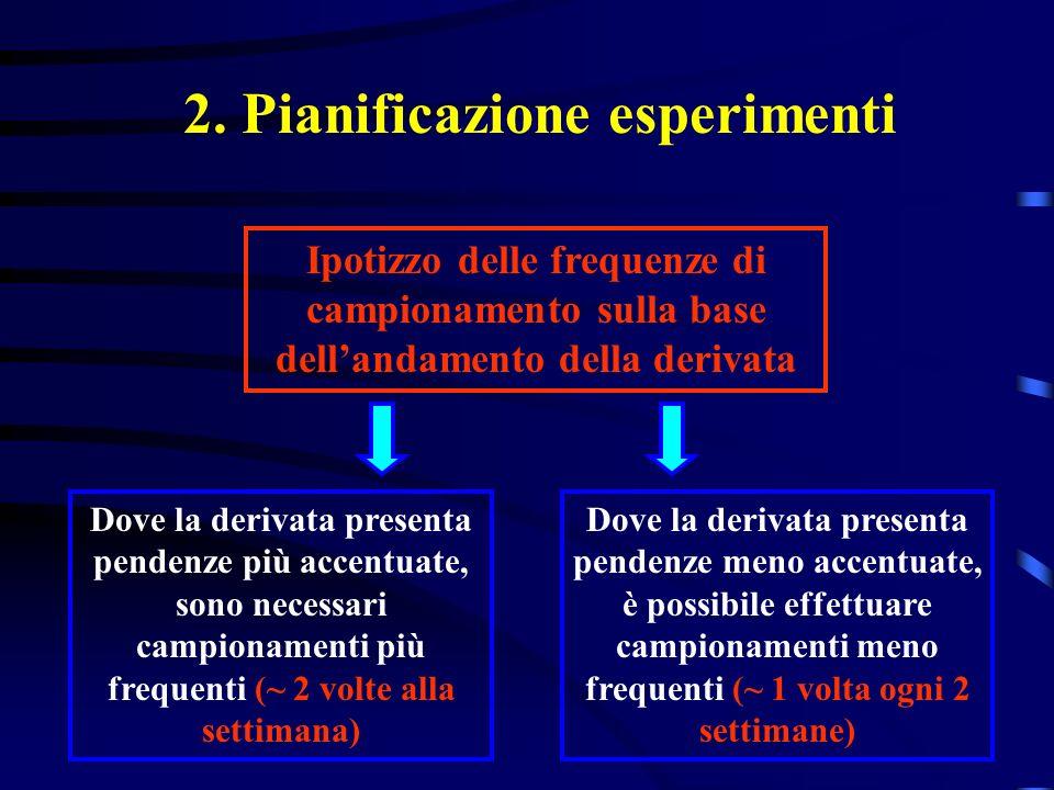 2. Pianificazione esperimenti