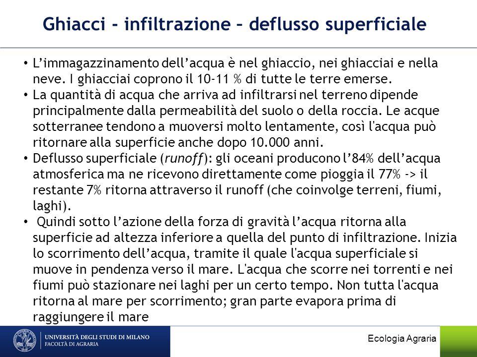 Ghiacci - infiltrazione – deflusso superficiale