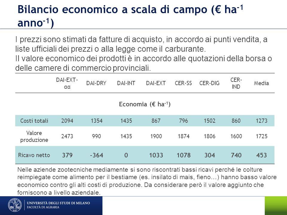 Bilancio economico a scala di campo (€ ha-1 anno-1)