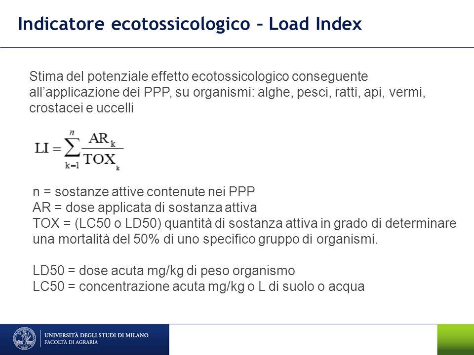 Indicatore ecotossicologico – Load Index