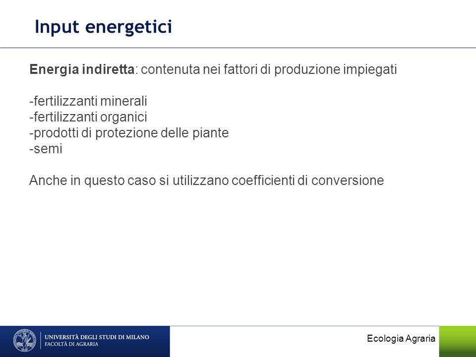 Input energetici Energia indiretta: contenuta nei fattori di produzione impiegati. -fertilizzanti minerali.