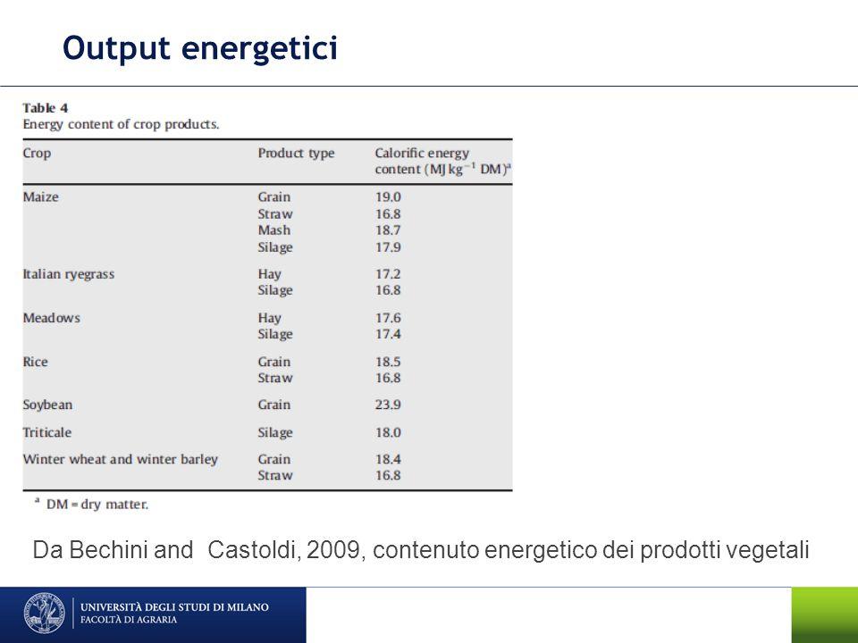 Output energetici Da Bechini and Castoldi, 2009, contenuto energetico dei prodotti vegetali