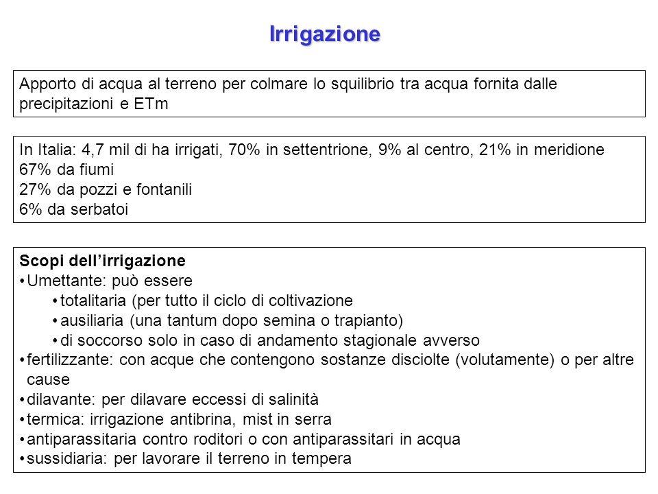 Irrigazione Apporto di acqua al terreno per colmare lo squilibrio tra acqua fornita dalle precipitazioni e ETm.