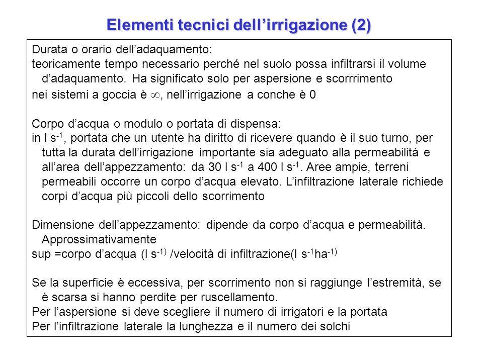 Elementi tecnici dell'irrigazione (2)