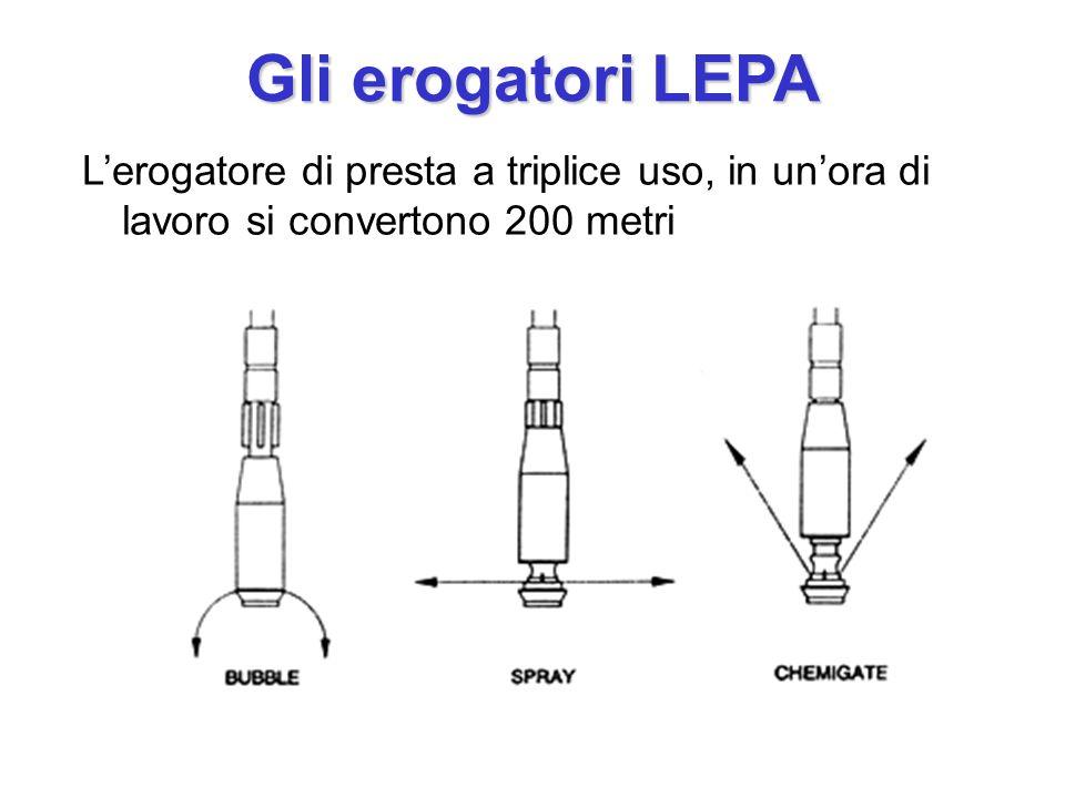 Gli erogatori LEPA L'erogatore di presta a triplice uso, in un'ora di lavoro si convertono 200 metri.