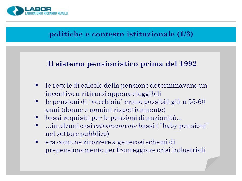 politiche e contesto istituzionale (1/3)