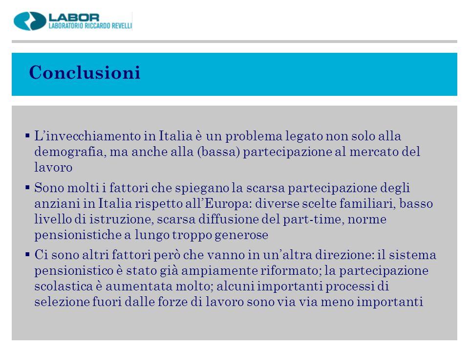 Conclusioni L'invecchiamento in Italia è un problema legato non solo alla demografia, ma anche alla (bassa) partecipazione al mercato del lavoro.