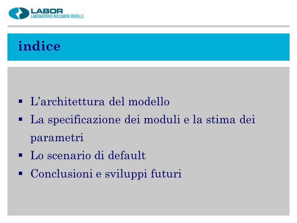 indice L'architettura del modello