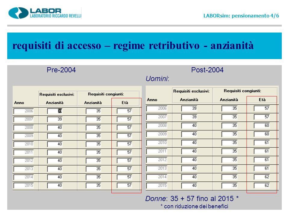 requisiti di accesso – regime retributivo - anzianità