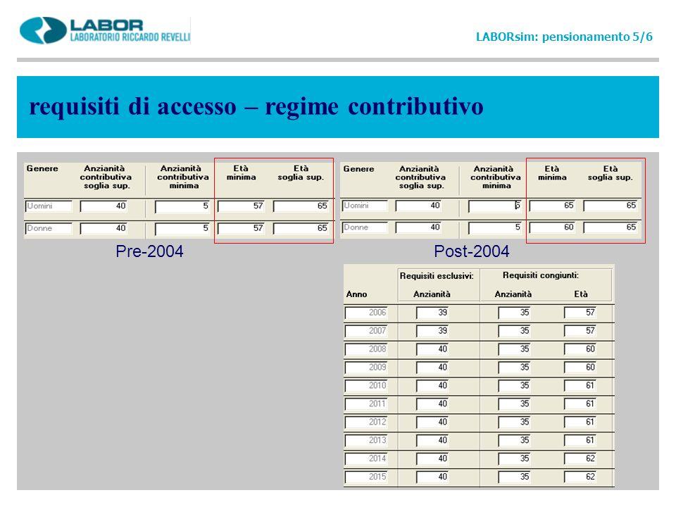requisiti di accesso – regime contributivo