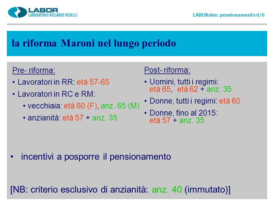 la riforma Maroni nel lungo periodo