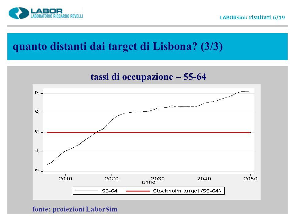 tassi di occupazione – 55-64