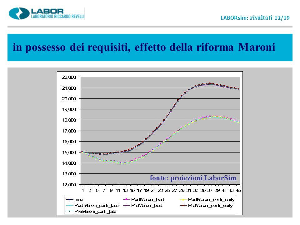 in possesso dei requisiti, effetto della riforma Maroni